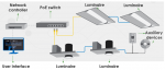 Top Advantages of Upgrading to PoE LED Lights for Your Commercial Spaces