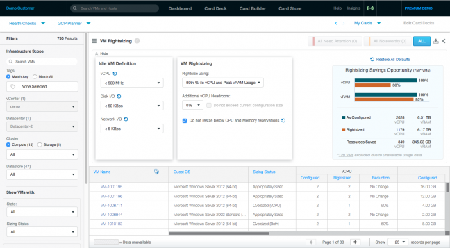 Optimize your VM Environment to Save Resources and Cost