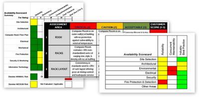 Data Center Site Assessment Availability Scorecard