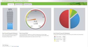 Energy Efficiency Monitoring using APC InfraStruxure Energy Efficiency Dashboard