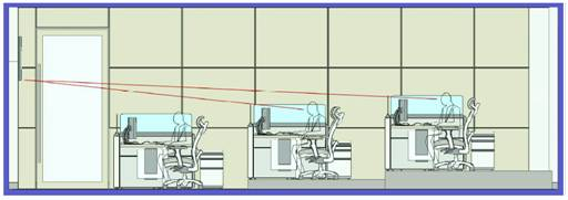 Network Operations Center - Line of Sight