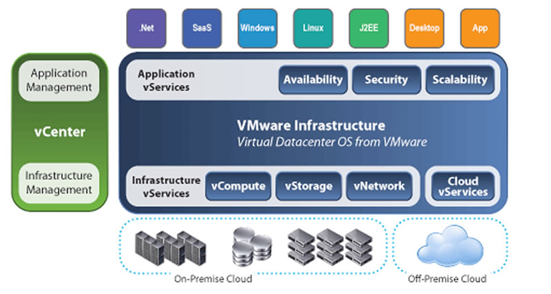 The Reality of Virtualization